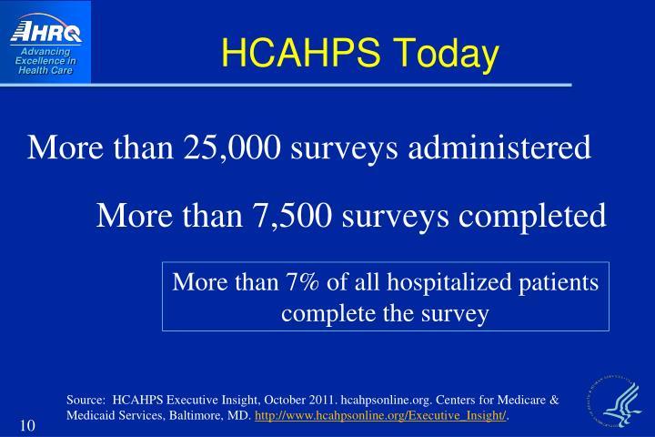 HCAHPS Today