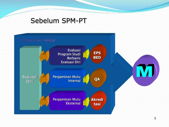 Sebelum SPM-PT