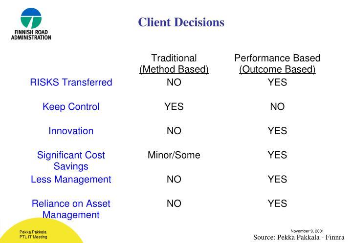 Client Decisions