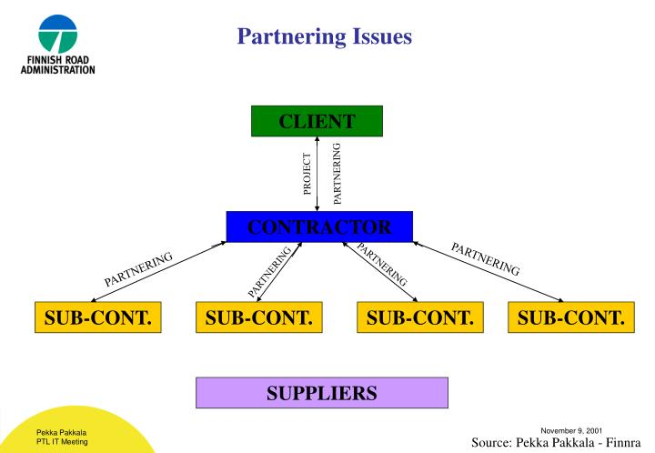 Partnering Issues