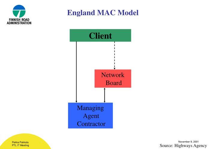 England MAC Model