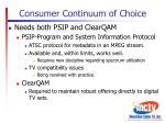 consumer continuum of choice3