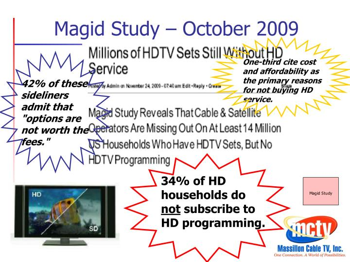 Magid Study – October 2009