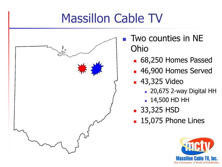 Massillon cable tv