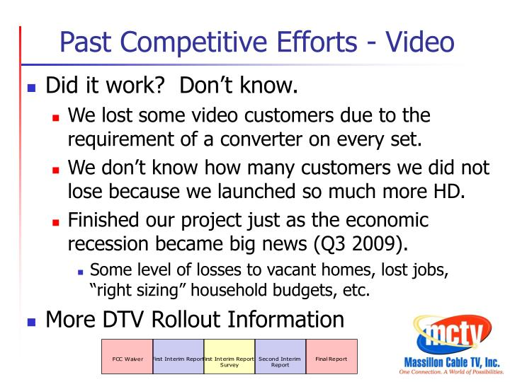 Past Competitive Efforts - Video