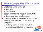 recent competitive efforts voice