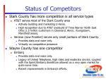 status of competitors