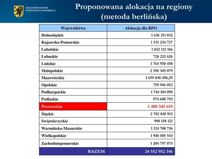 Proponowana alokacja na regiony