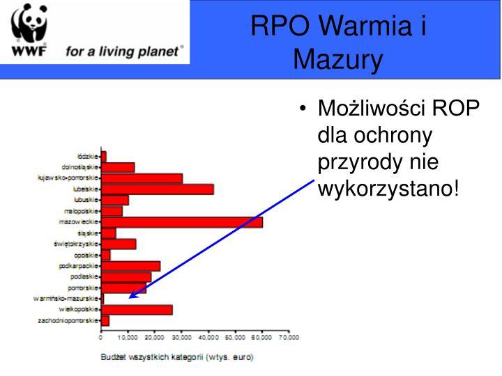 RPO Warmia i Mazury