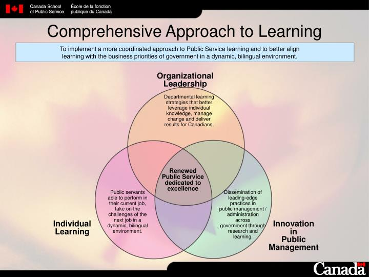 Comprehensive Approach to Learning