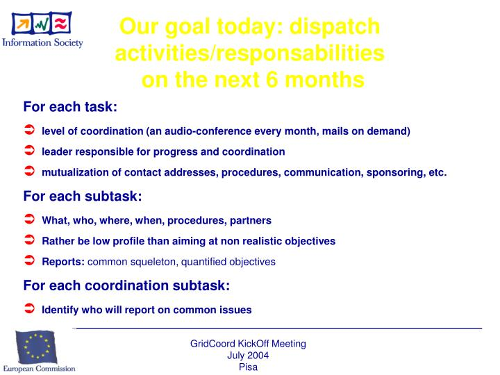 Our goal today: dispatch activities/responsabilities