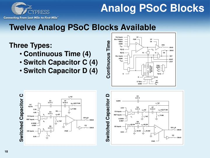 Analog PSoC Blocks
