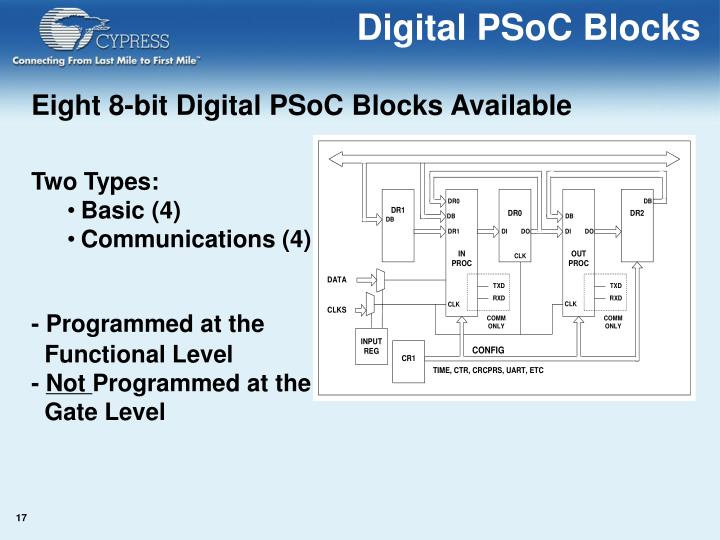 Digital PSoC Blocks