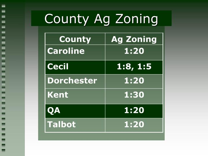 County Ag Zoning