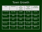 town growth