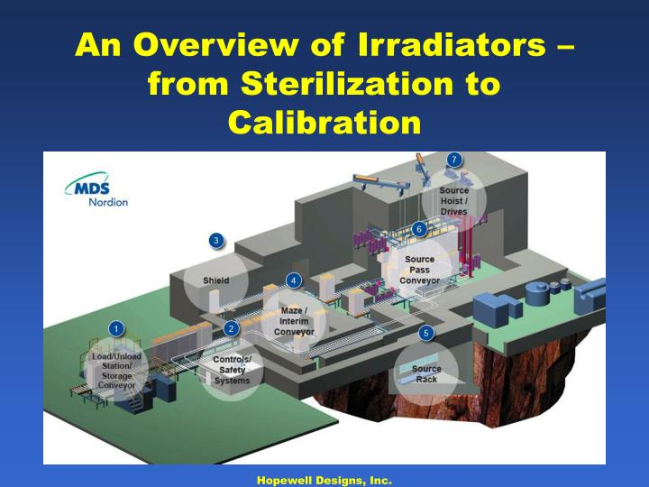 An Overview of Irradiators – from Sterilization to Calibration