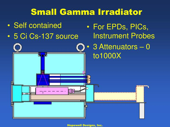 Small Gamma Irradiator