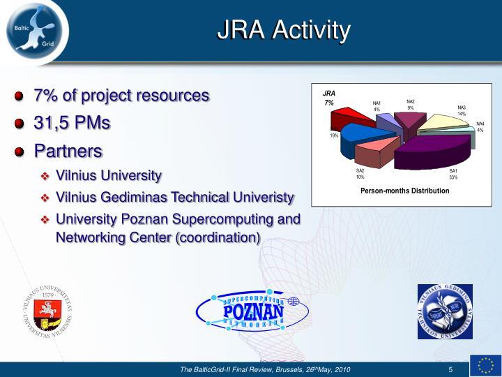 JRA Activity