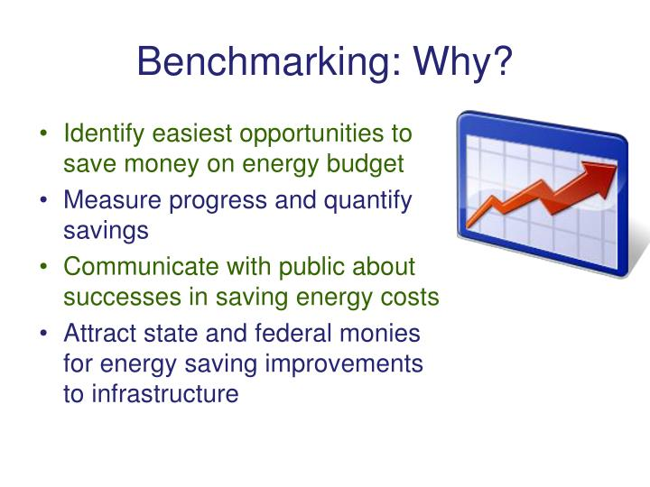 Benchmarking why