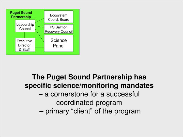 Puget Sound Partnership