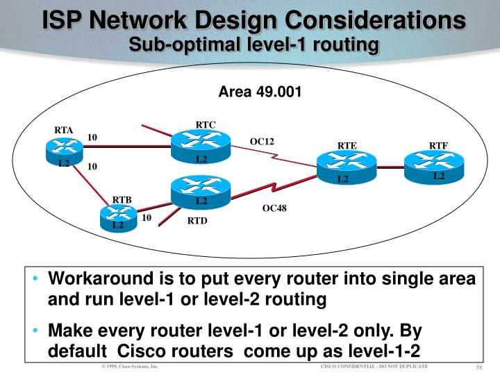 ISP Network Design Considerations