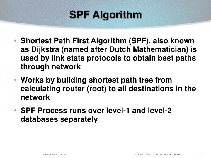 SPF Algorithm