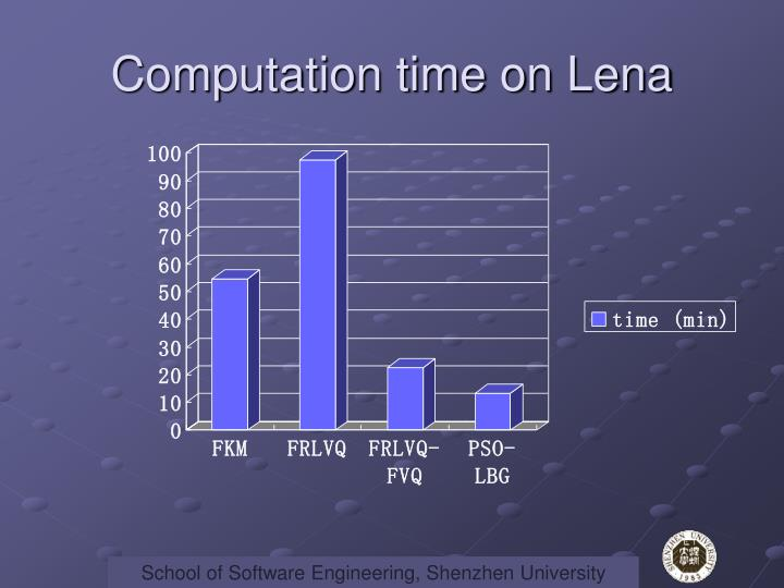 Computation time on Lena