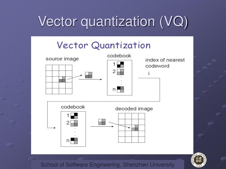 Vector quantization (VQ)