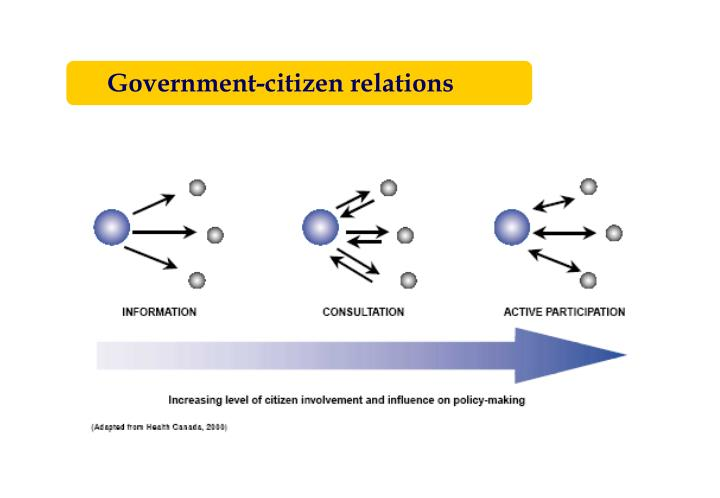 Government-citizen relations