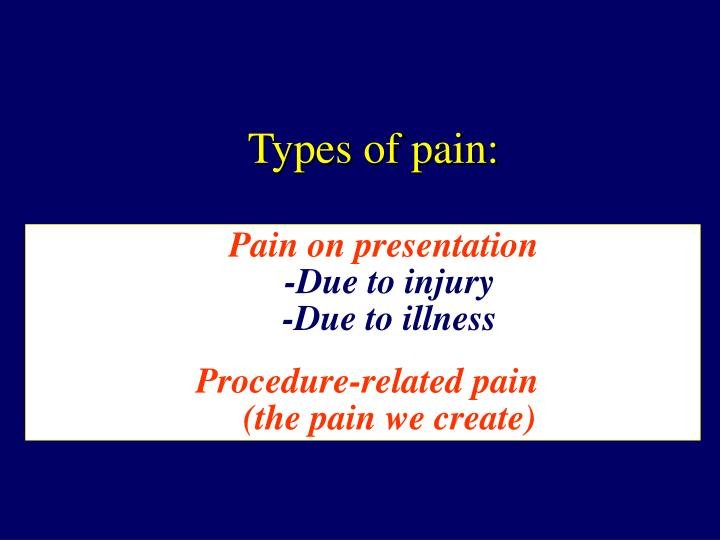 Types of pain: