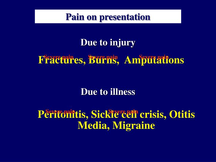 Pain on presentation