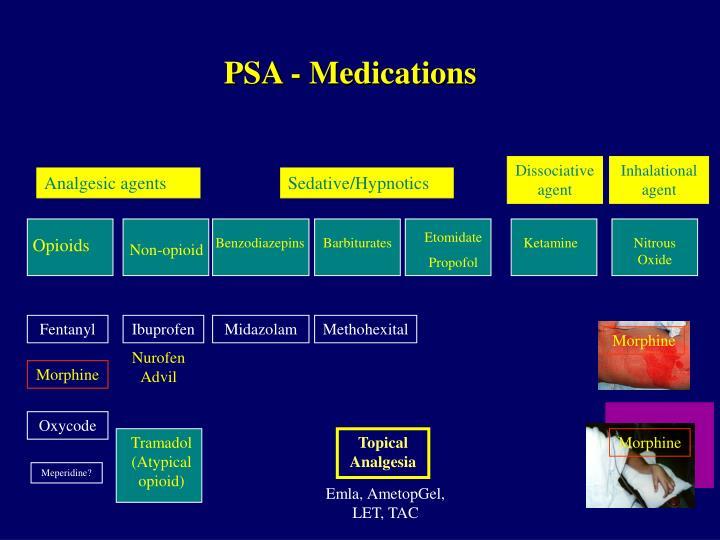 PSA - Medications