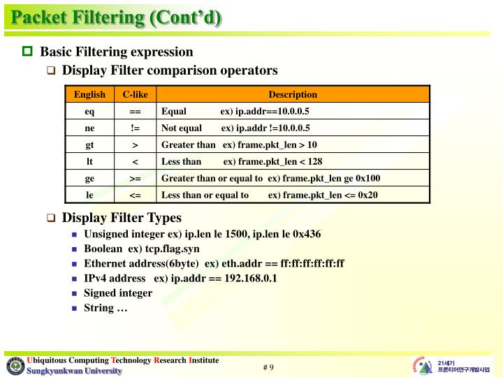Packet Filtering (Cont'd)