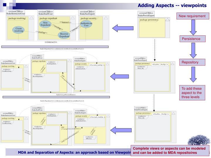 bind[<{Expedient,Use},{setInstructor(),storeResolve(),notifyResolve()}>]