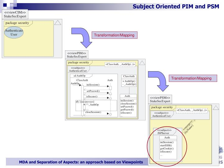 Subject Oriented PIM and PSM