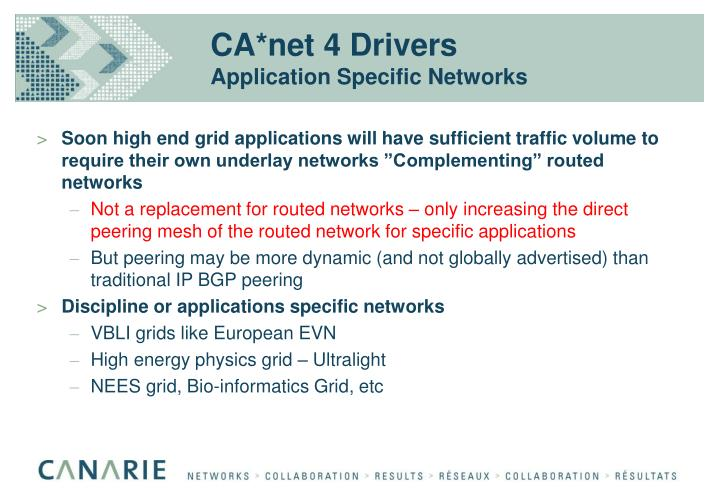 CA*net 4 Drivers