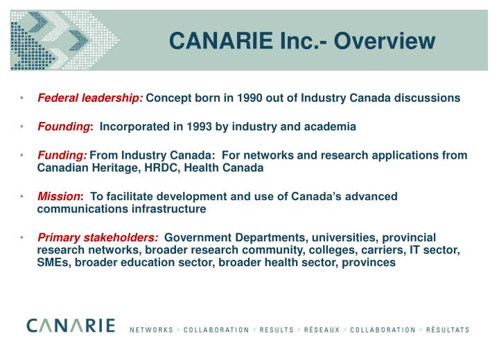 Canarie inc overview