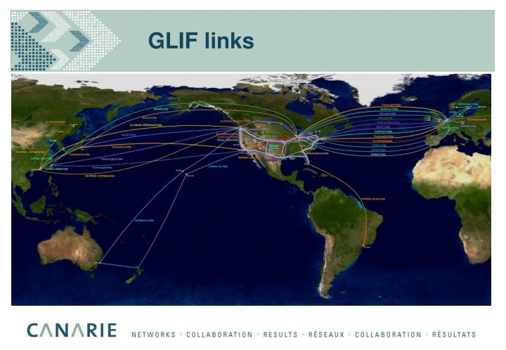 GLIF links