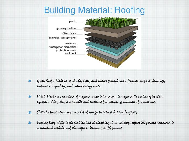 Building Material: Roofing
