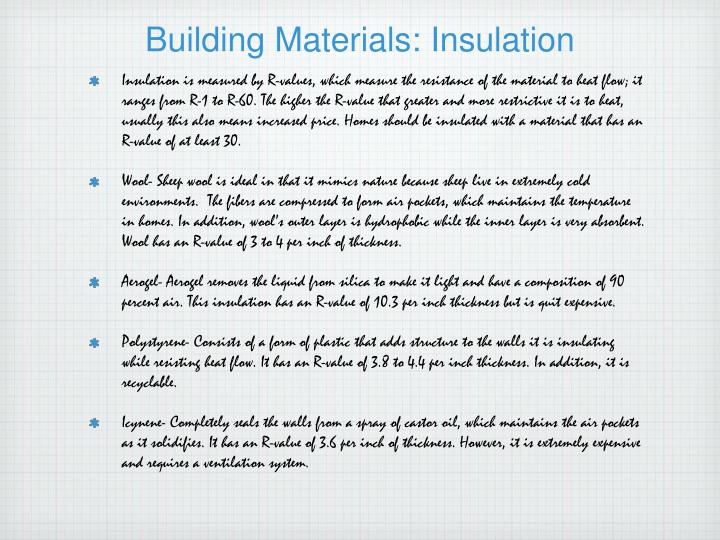 Building Materials: Insulation