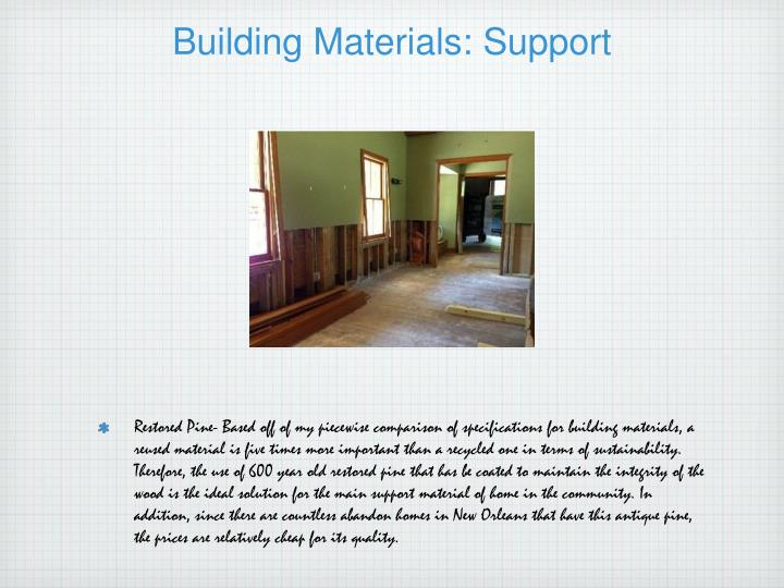 Building Materials: Support