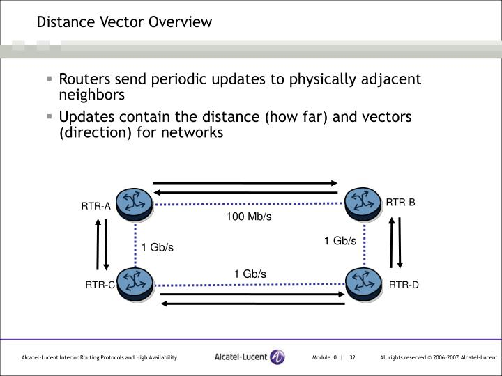 Distance Vector Overview