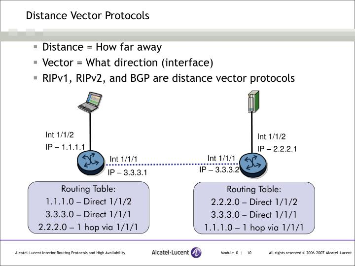Distance Vector Protocols