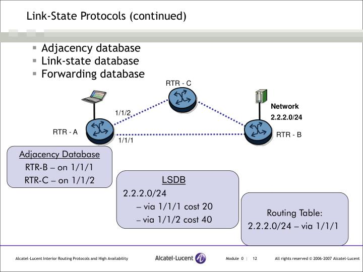 Link-State Protocols (continued)