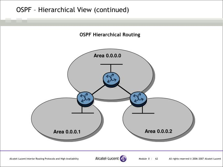 OSPF – Hierarchical View (continued)