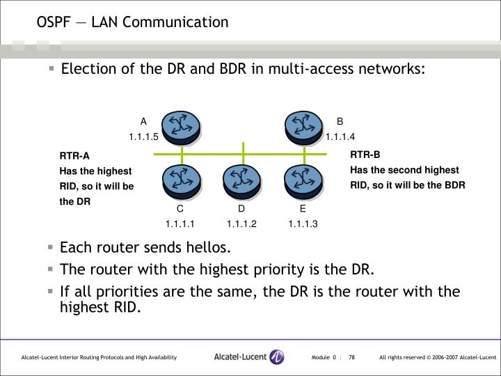 OSPF — LAN Communication