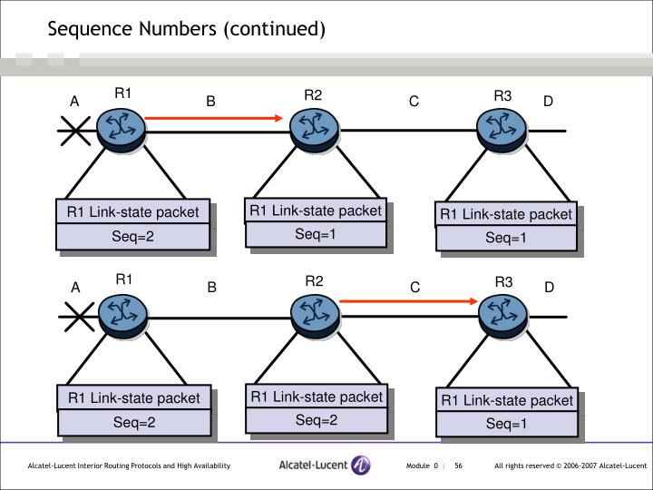 Sequence Numbers (continued)