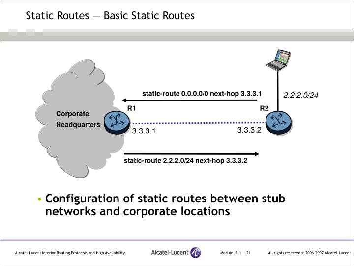 Static Routes — Basic Static Routes