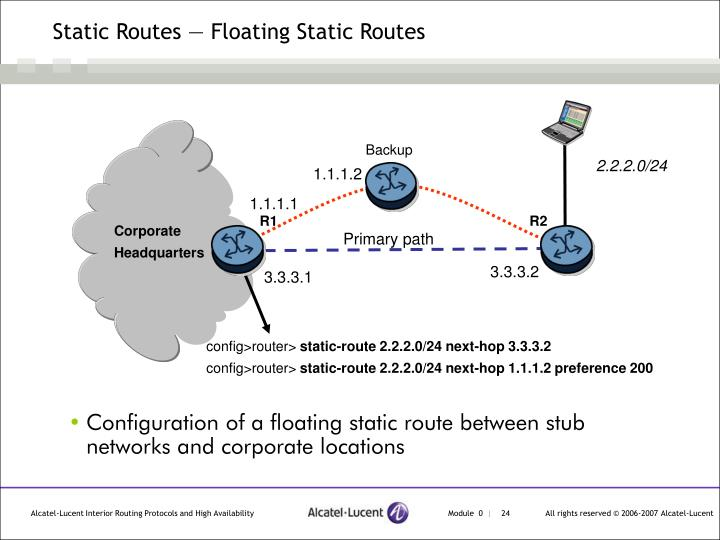 Static Routes — Floating Static Routes