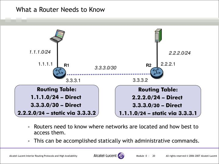 Routers need to know where networks are located and how best to access them.